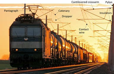 Overhead line equipment for electric railway using metal components