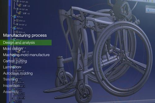 C-FREX carbon fiber composite exoskeleton structural analysis and design