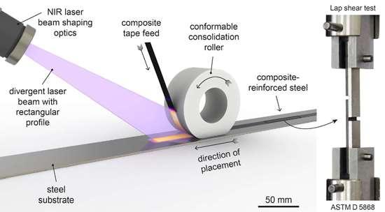 laser AFP carbon fiber composite to steel