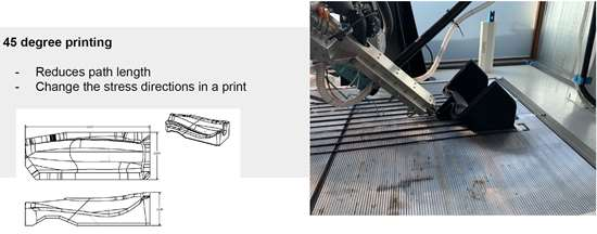 CEAD 45 degree printing using AM Flexbot