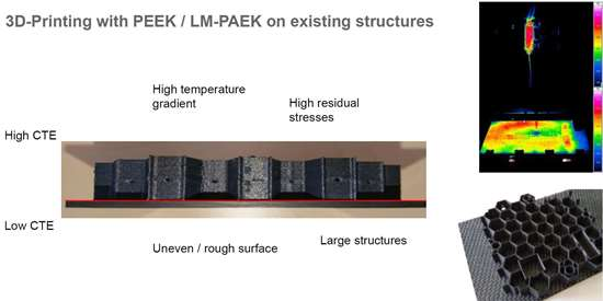 3D printing with PEEK and LM-PAEK onto premade CFRP structures