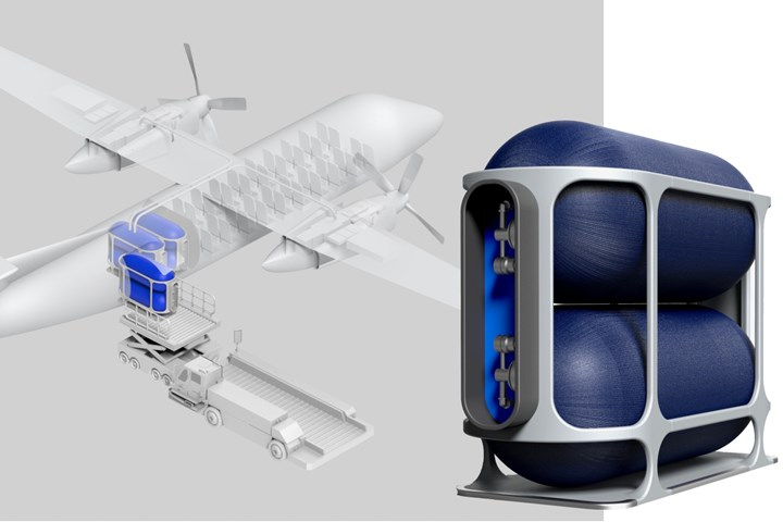 Universal Hydrogen proposed twin-tank module for fuelling ATR 42 and DASH 8 aircraft