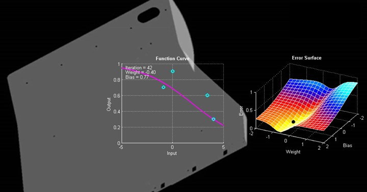 automated mold manufacture using composites simulation
