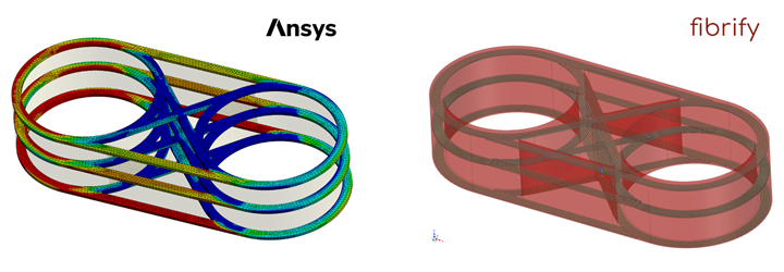 9T Labs and ANSYS composite 3D printing simulation software