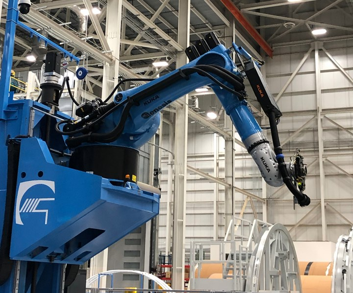 composites, non-destructive inspection, industrial robots