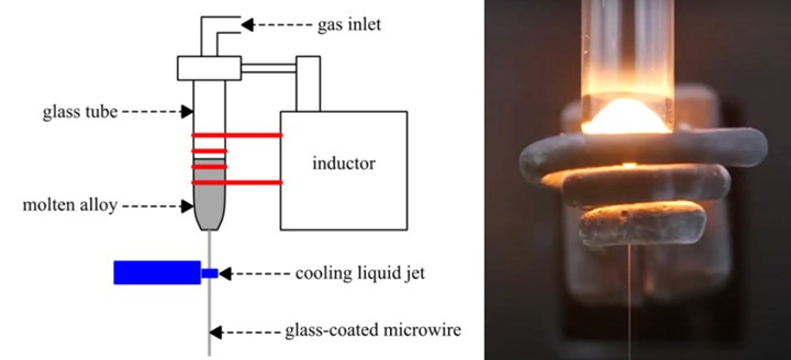 glass-coated microwire fabrication process