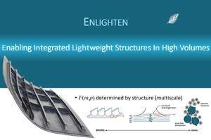 ENLIGHTEN program launched to speed thermoplastic composites industrialization