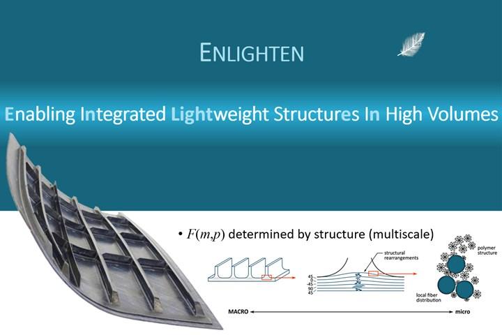 ENLIGHTEN research project