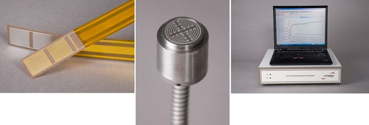 兰兹技术传感器和DEA仪器