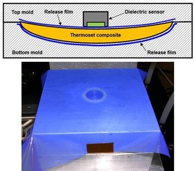 交流电介质传感器可以通过真空和释放膜测量