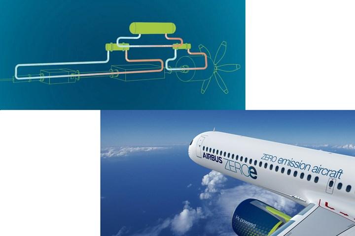 Airbus ASCEND program