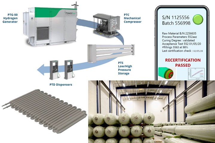 CW Tech Days: Composites in the Hydrogen Economy photo compilation