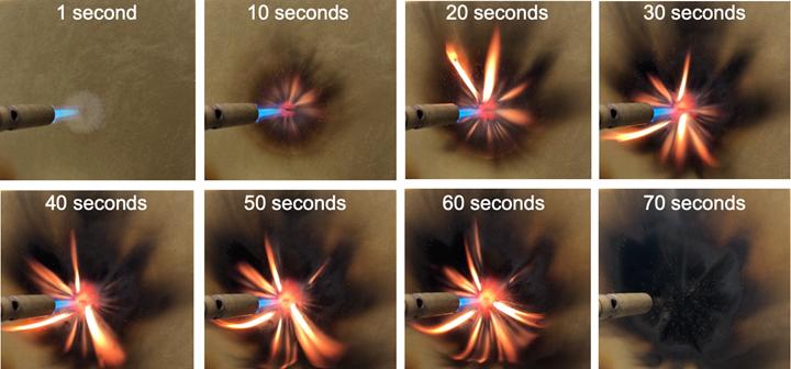 三聚体HARP快速树脂火焰性能gydF4y2Ba