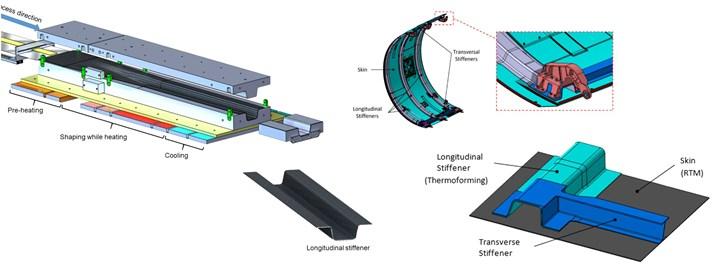 Airpoxy风扇罩子部件演示gydF4y2Ba