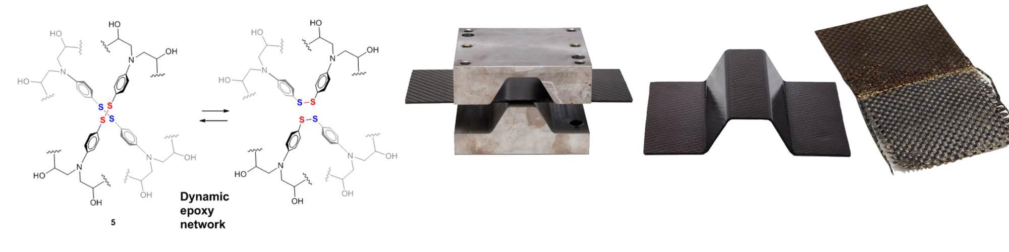 CIDETEC可重构可回收环氧树脂