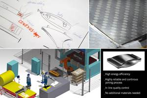 CTC GmbH和KTM E-Technologies为城市空气流动开发创新连接技术