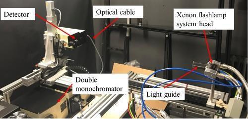 双单色仪测试装置
