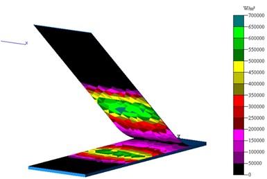 使用TracePro软件进行光学建模