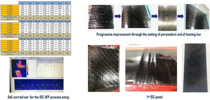 NHYTE project optimization of ISC AFP for PEI/PEEK tape