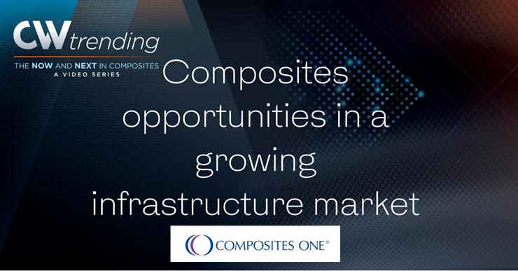 在不断增长的基础设施市场中的复合机会