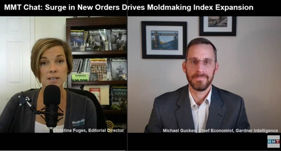 Surge in New Orders Drives Moldmaking Index Expansion