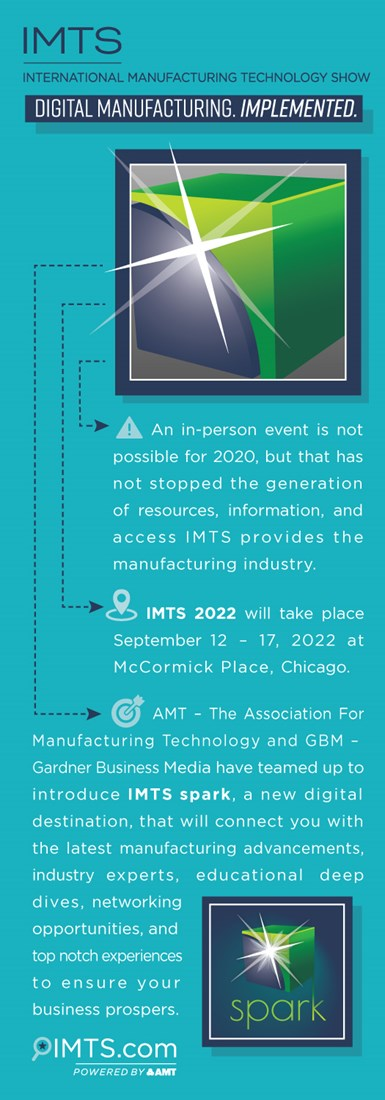 IMTS -- Digital Manufacturing Implemented