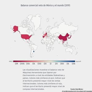 Importaciones y exportaciones de electroerosionadoras en México durante 2019