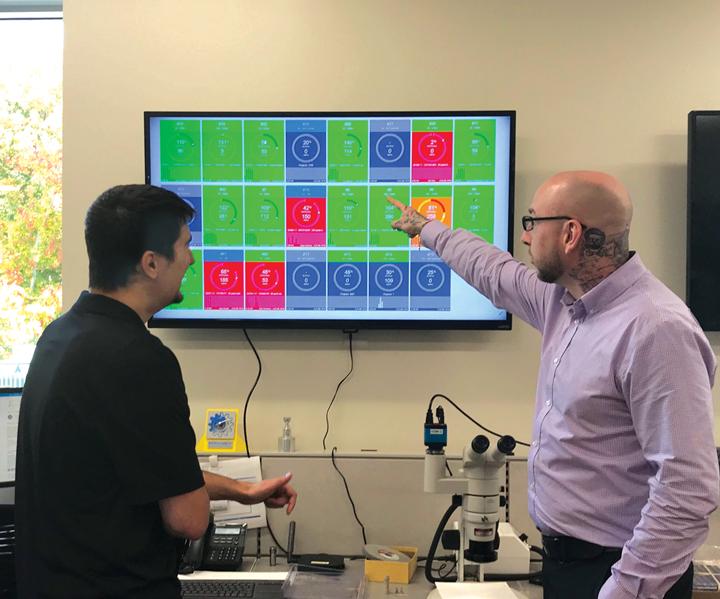 Paul Cabral y Jake Perry, dos de los ingenieros de procesos de AccuRounds, revisan los paneles de monitoreo de máquinas de MachineMetrics en tiempo real.