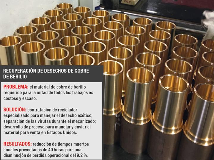 RECUPERACIÓN DE DESECHOS DE COBRE DE BERILIO