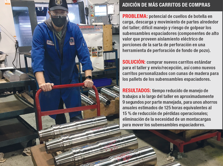 ADICIÓN DE MÁS CARRITOS DE COMPRAS EN EL TALLER.