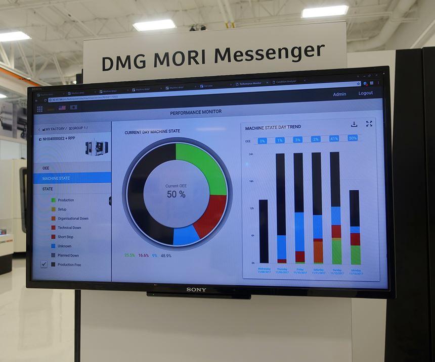 DMG MORI's Messenger software