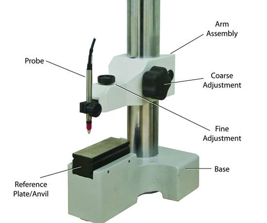 Bench comparator stand
