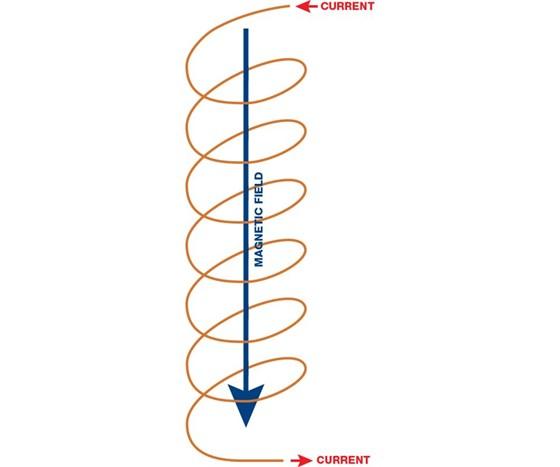 ironless motor drawing