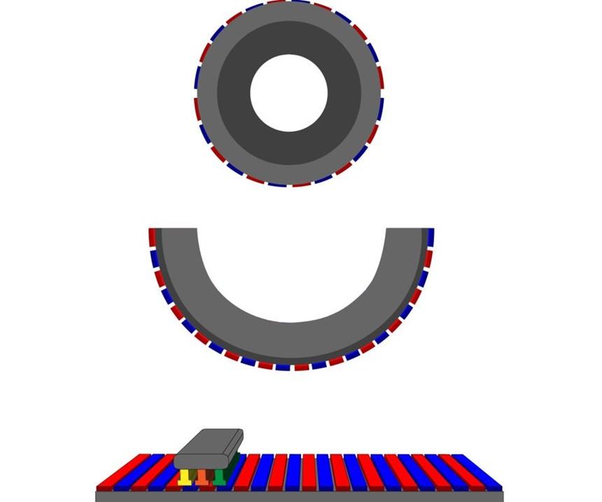 torque and linear motor diagram