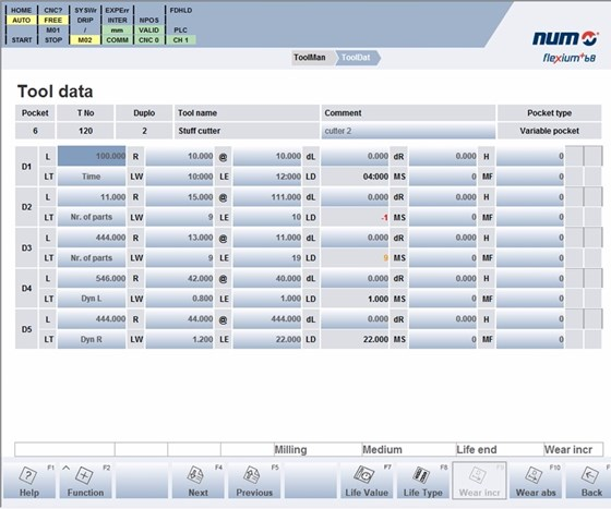 V4.1.00.00 version of NUM's Flexium+ CNC platform