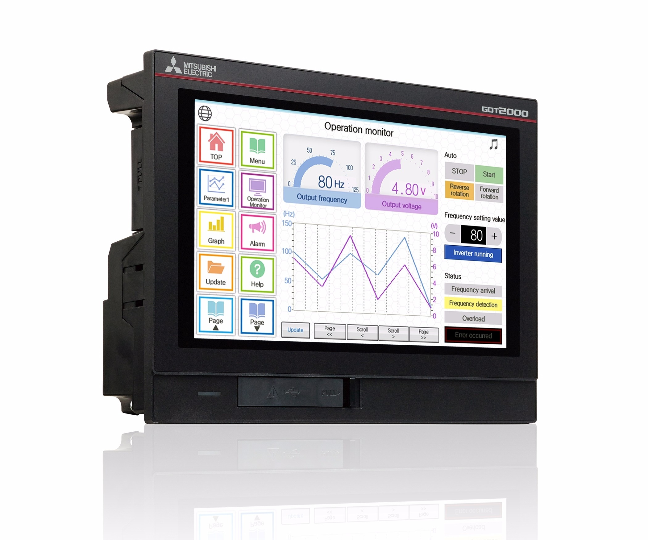 Mitsubishi Electric Automation GT25 Wide HMI