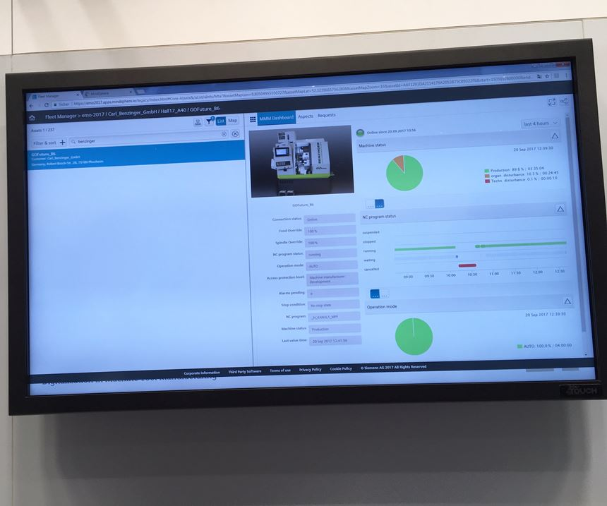 Siemens screen showing the MindSphere operating system