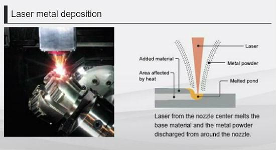 Mazak hybrid additive manufacturing laser metal deposition