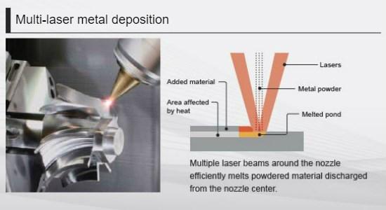 Mazak hybrid additive manufacturing hot wire deposition