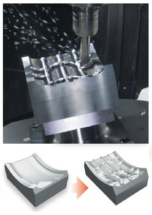 Hybrid additive machining of tire mold