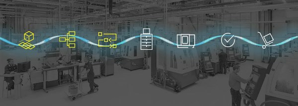 Digitalization of machine shops