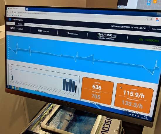 METIS Smart Monitoring software