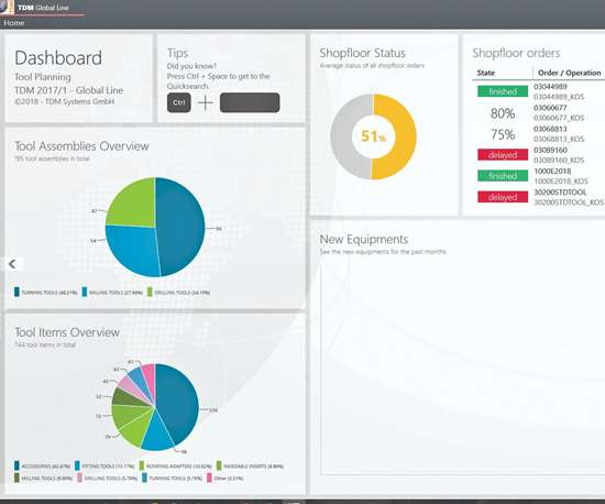TDM Systems TDM Global Line interface