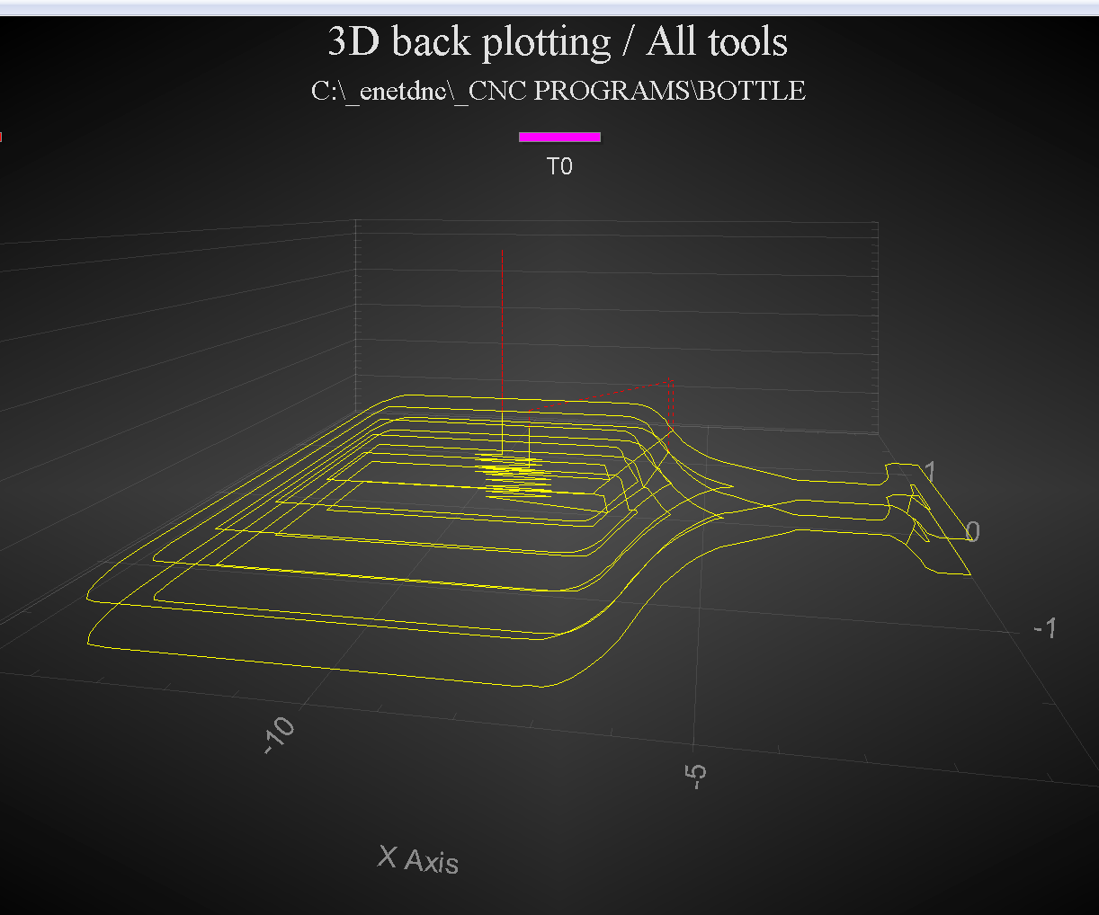 screenshot of 3D back plotting