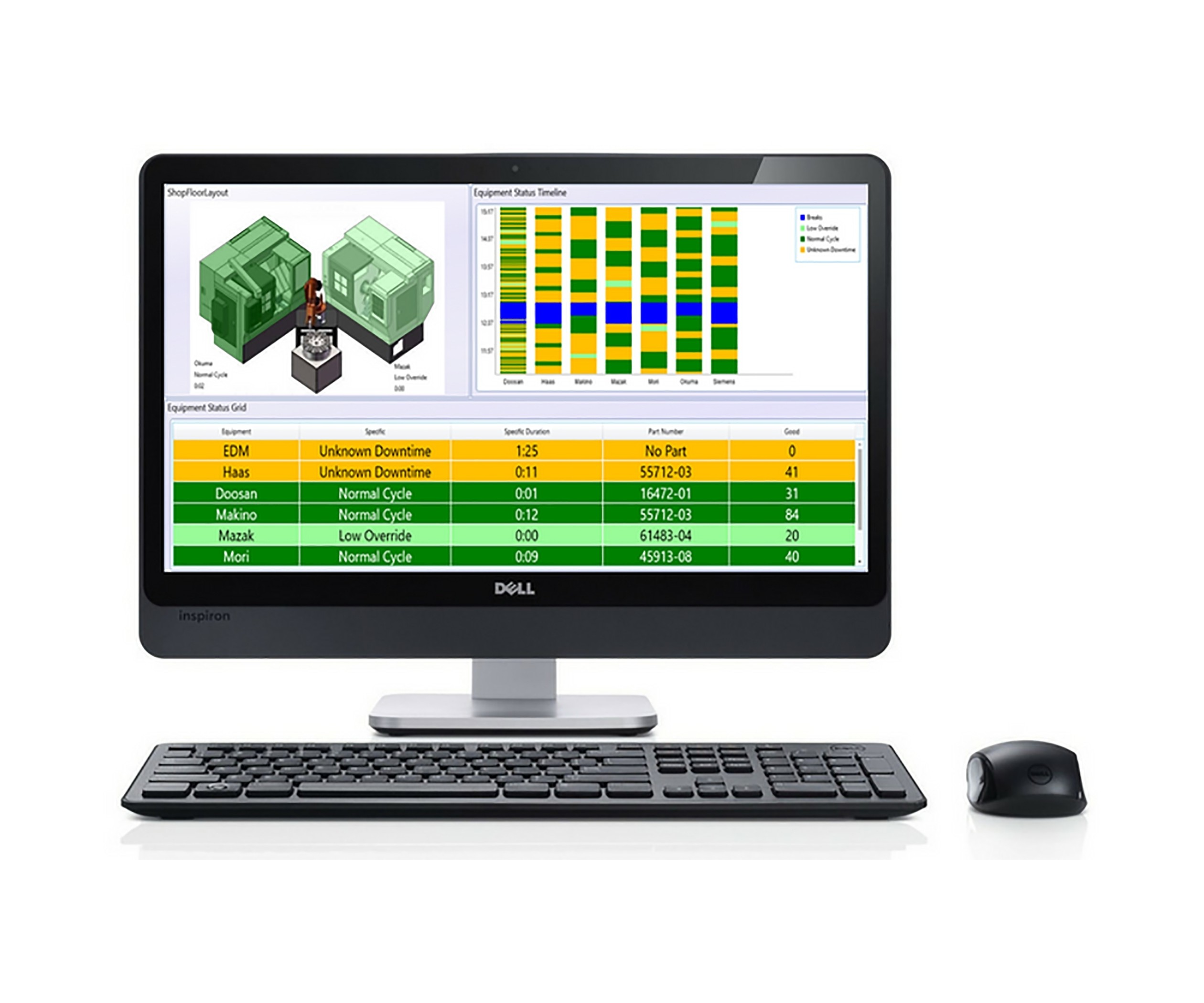 Machine Monitoring System Gives Real-Time KPI, OEE Data