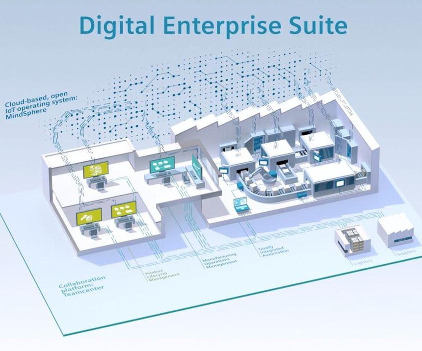 Data integrates the digital factory.