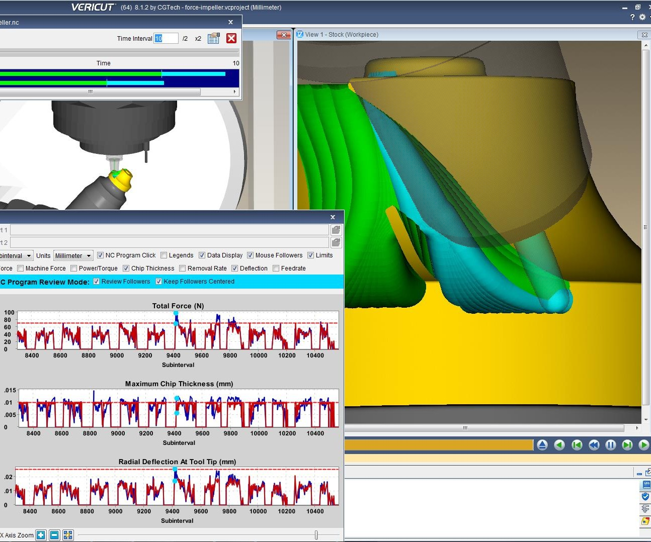 CGTech 8.1.2 of its Vericut CNC