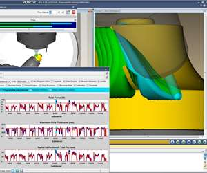 CGTech 8.1.2 of its Vericut CNC
