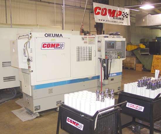 okuma cnc camshaft grinding machine