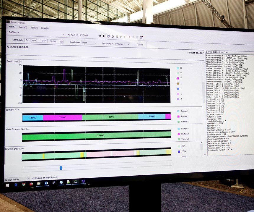 At Makino's booth, a DA300 five-axis machining center was linked to the company's MPmax factory visualization and machine monitoring software. The point was that even a single but complex machine generates a substantial volume of critical data that must be interpreted and presented meaningfully to decision-makers.